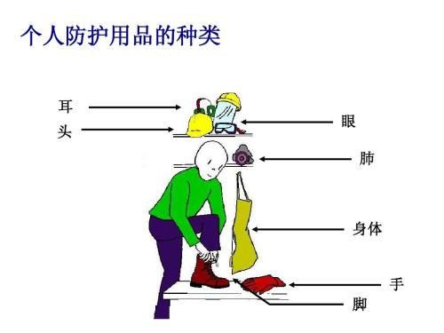 接触防护矢量图