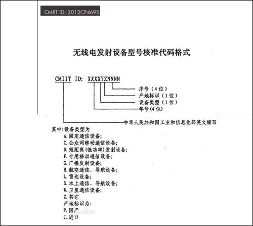 无线电发射设备型号核准证代码格式