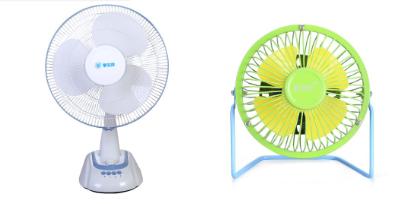 电风扇3C认证费用检测标准插图